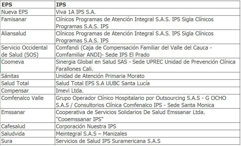 Primera IPS con MIPRES