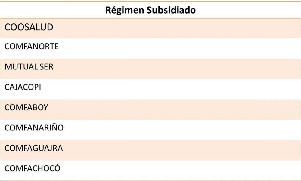 subsidiado