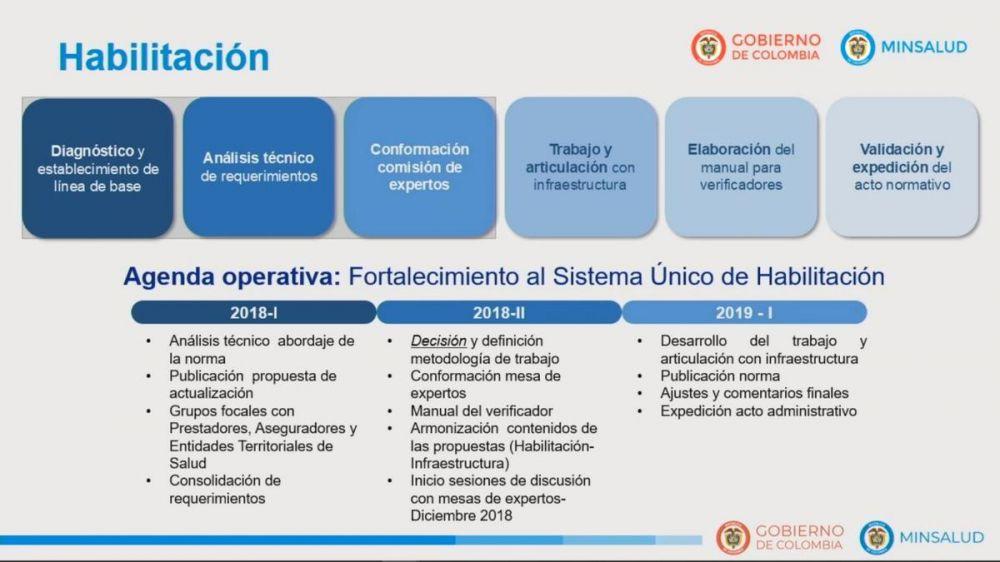 Nueva Habilitación y Manual de Verificadores para el 2019