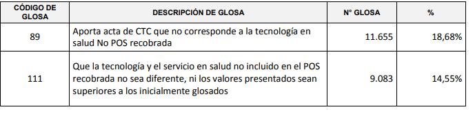 glosa 1
