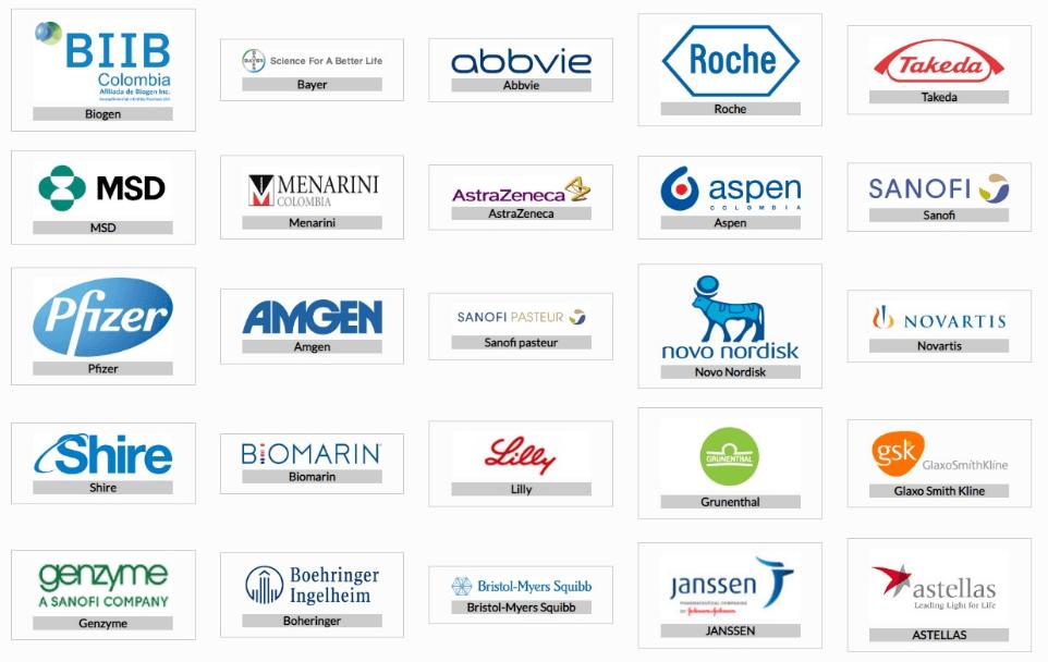 Empresas Asociadas a AFIDRO